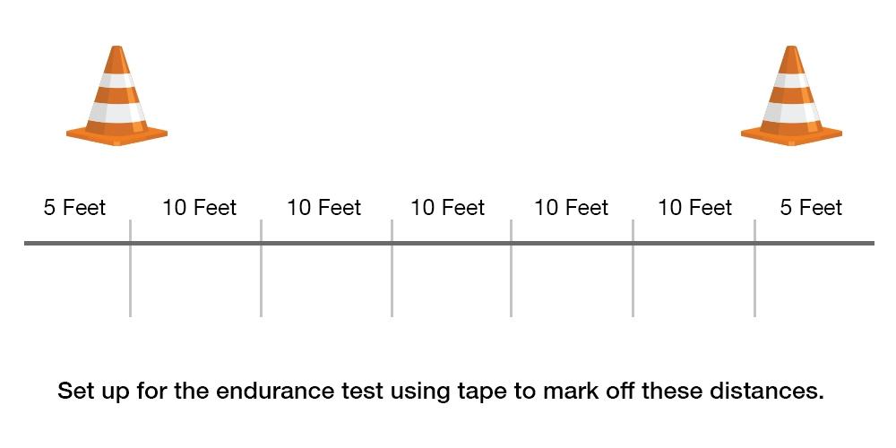 Endurance test setup graph