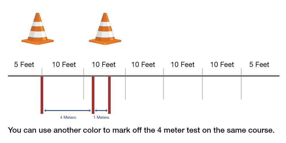 Locomotion test setup graph