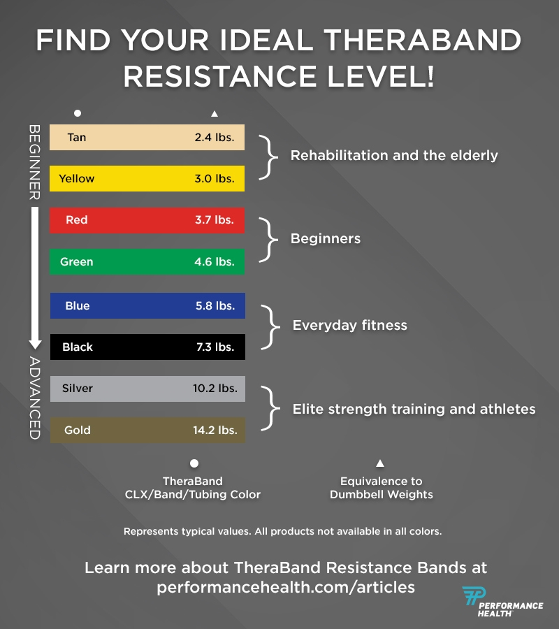 TheraBand-Or-Max Résistance 1 m