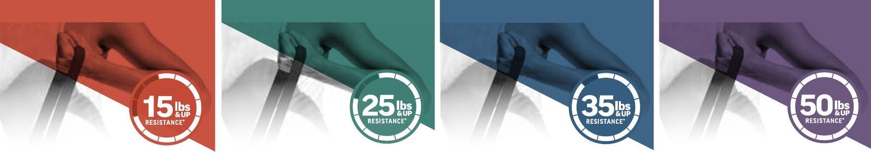 resistances