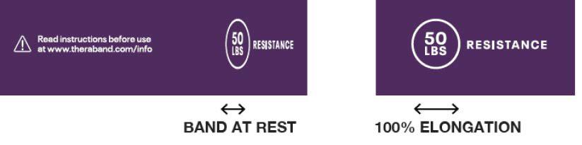 resistance indicator