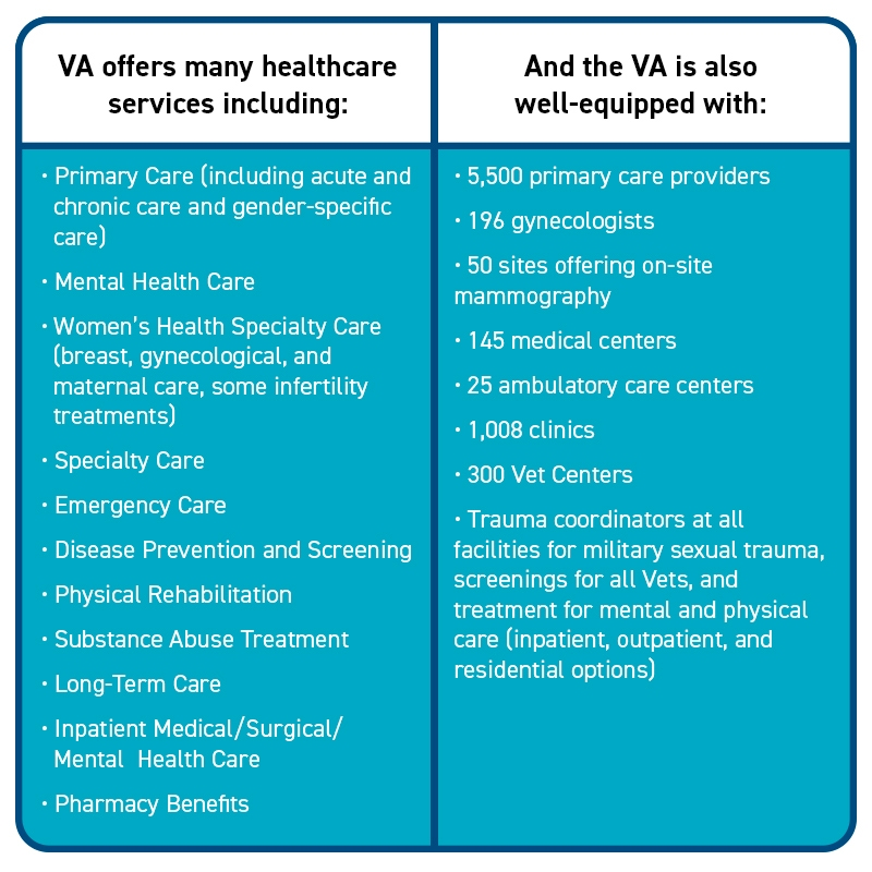 VA Offers many Healthcare Services Including
