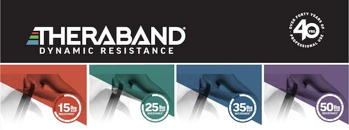 TheraBand High Resistance Size Chart Header